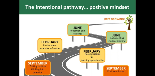 Webinar Recording: Growth Mindset: Putting Positive Thinking into Practice